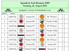 Der Spielplan des 1.NF-Cups